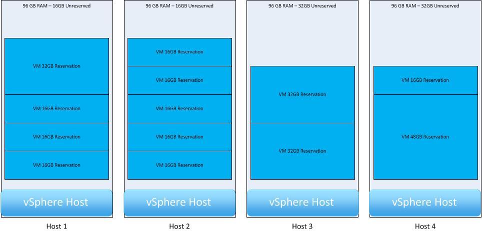 Virtualizing Oracle Databases On Vsphere Pdf
